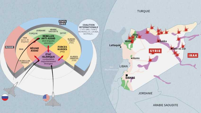 Carte géopolitique explicative de la guerre en Syrie. Photo: Le Monde.fr